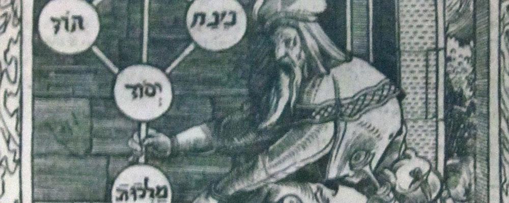 La Torá y el Nombre según Josef ben Abraham Gikatilla
